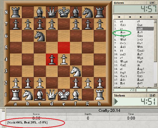 How to analyse Chess Games